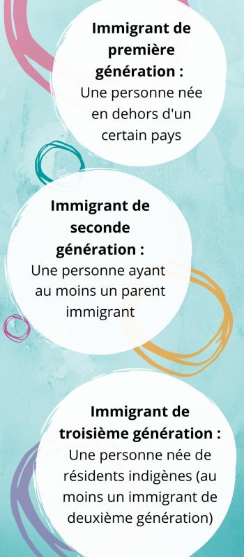 Infographics article_n.2 Aneta-FR